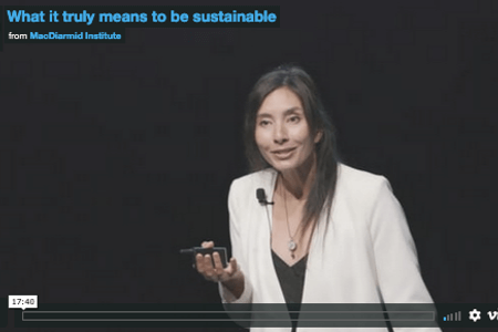 What it truly means to be sustainable